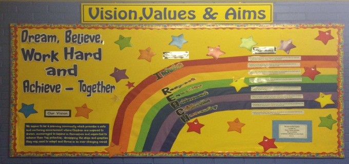Vision Values Board resize